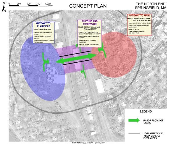 Plan Concept concept jpg