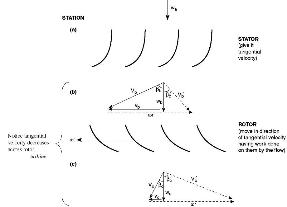 Kinetic Education  Maths Wiz and English Wiz